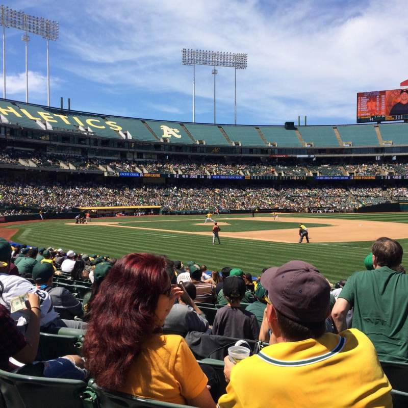 Seating view for Oakland Alameda Coliseum Section 108 Row 15 Seat 7