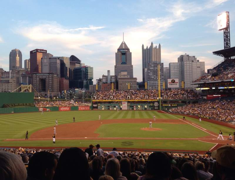 Seating view for PNC Park Section 121 Row EE Seat 12