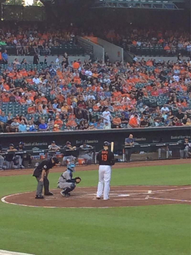 Seating view for Oriole Park at Camden Yards Section 20 Row 10 Seat 9