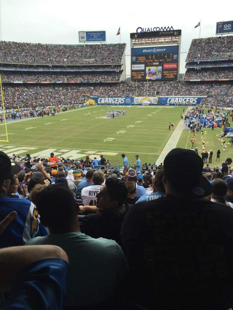 Seating view for Qualcomm Stadium Section P24 Row 18 Seat 7,8