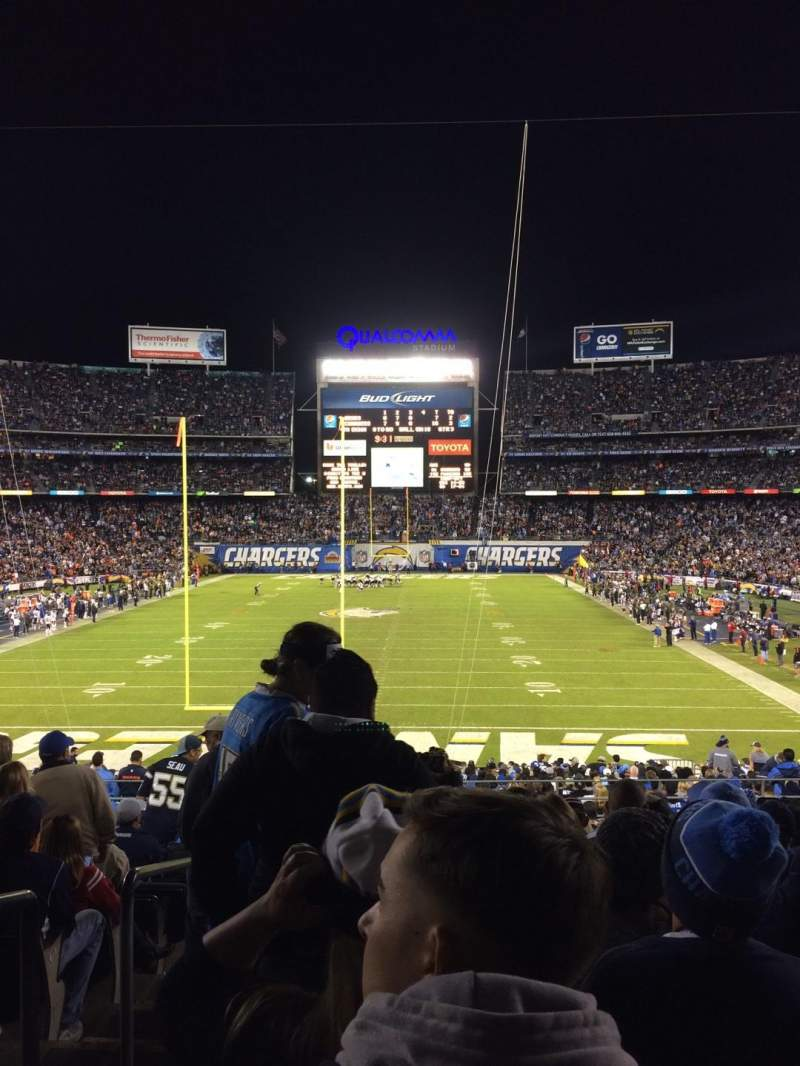 Seating view for Qualcomm Stadium Section P22 Row R16 Seat 1