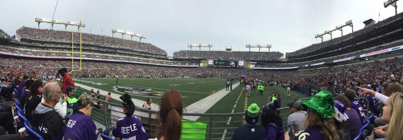 Seating view for M&T Bank Stadium Section 136 Row 3 Seat 5
