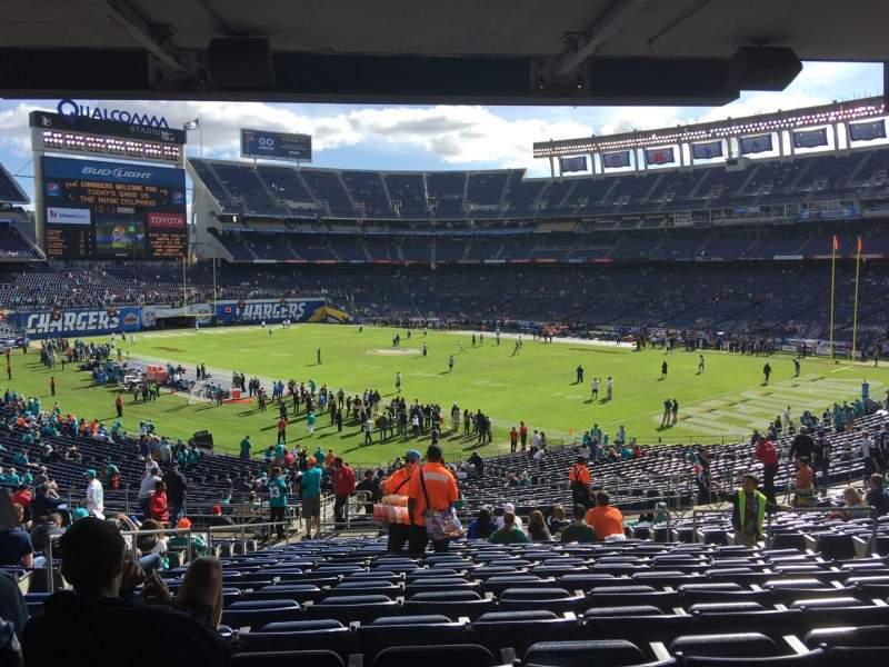 Seating view for Qualcomm Stadium Section P14 Row 20 Seat 6