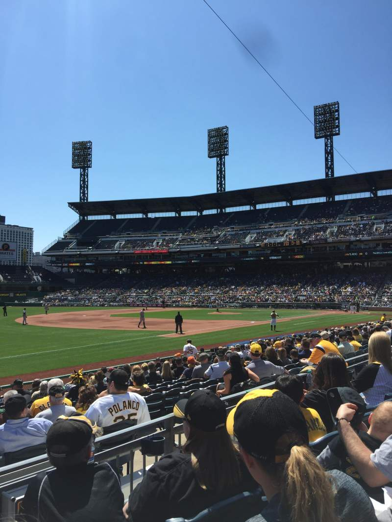 Seating view for PNC Park Section 128 Row C Seat 10