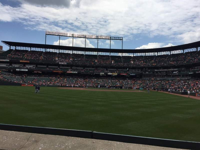 Seating view for Oriole Park at Camden Yards Section 78 Row 2 Seat 8