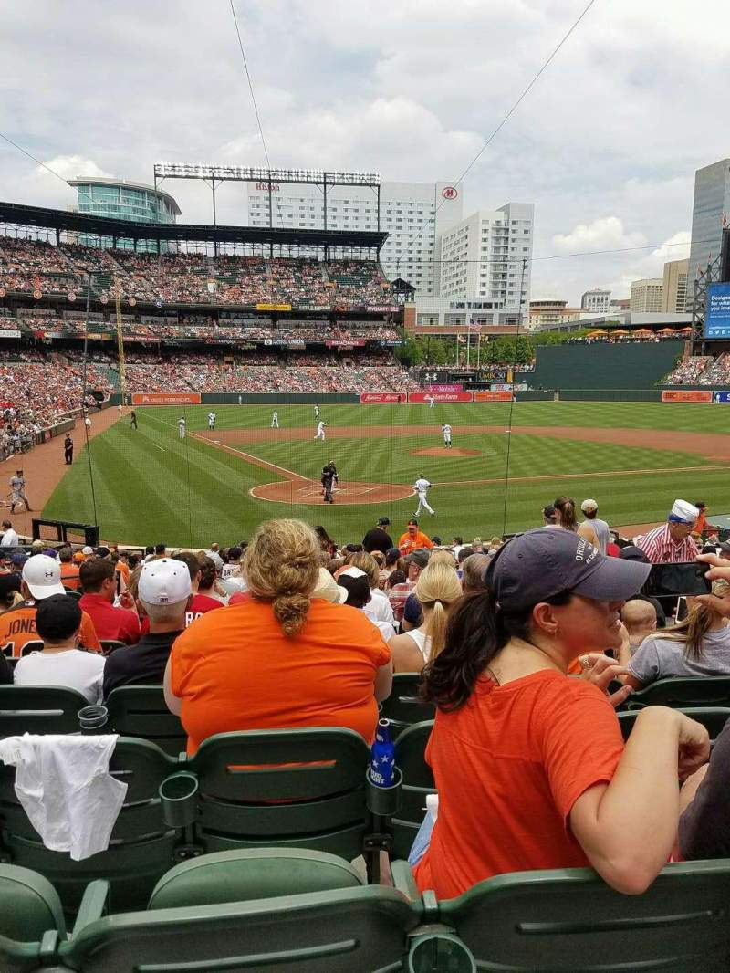 Seating view for Oriole Park at Camden Yards Section 32 Row 23 Seat 8