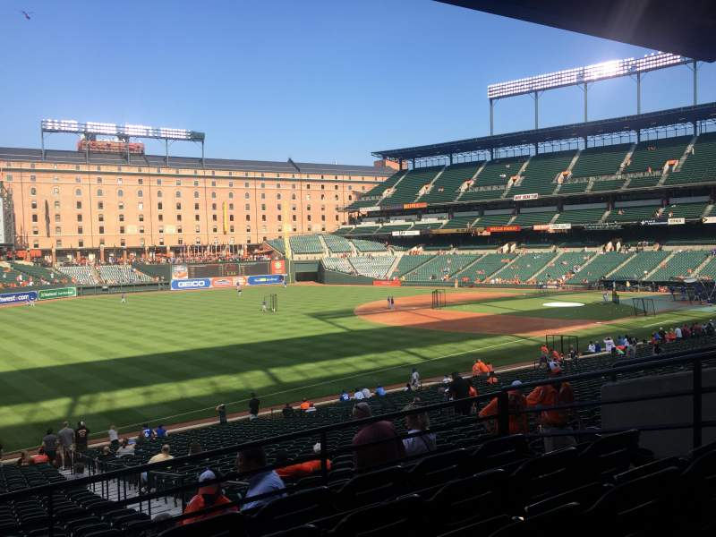 Oriole Park At Camden Yards Section 67 Home Of Baltimore