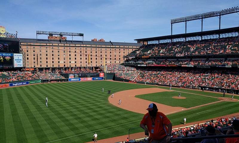 Seating view for Oriole Park at Camden Yards Section 260 Row 5 Seat 4