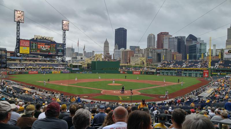 Seating view for PNC Park Section 117 Row V Seat 3