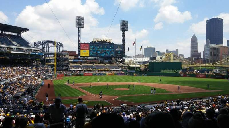 Seating view for PNC Park Section 114 Row BB Seat 34