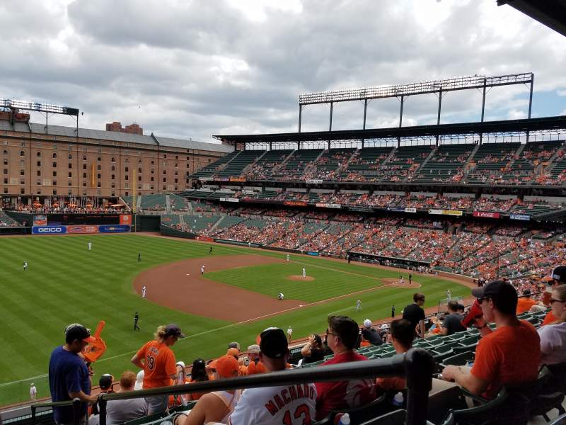 Seating view for Oriole Park at Camden Yards Section 260 Row 9 Seat 1