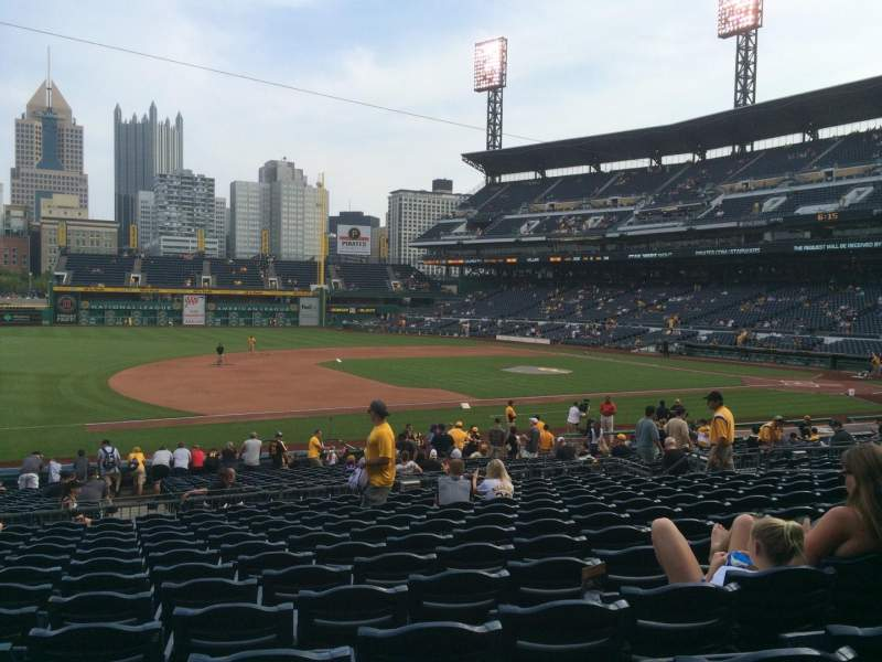 Seating view for PNC Park Section 125 Row N Seat 17