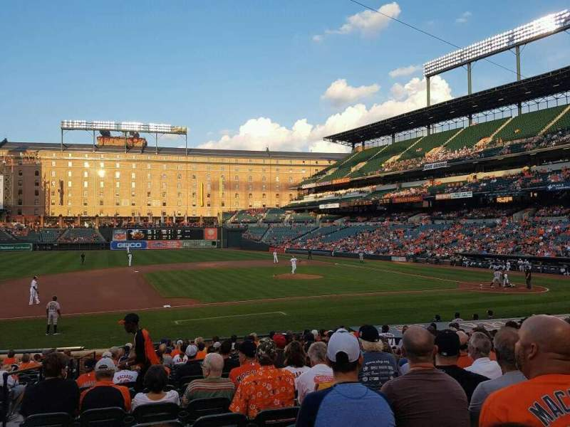 Seating view for Oriole Park at Camden Yards Section 54 Row 17 Seat 7