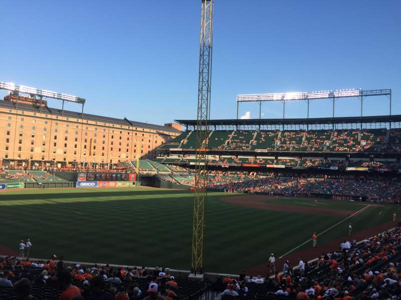Seating view for Oriole Park at Camden Yards Section 75 Row 3 Seat 19