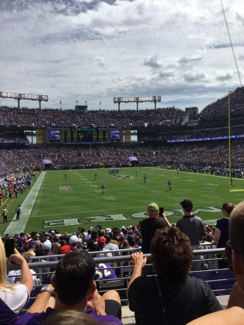 Seating view for M&T Bank Stadium Section 142 Row 21 Seat 4