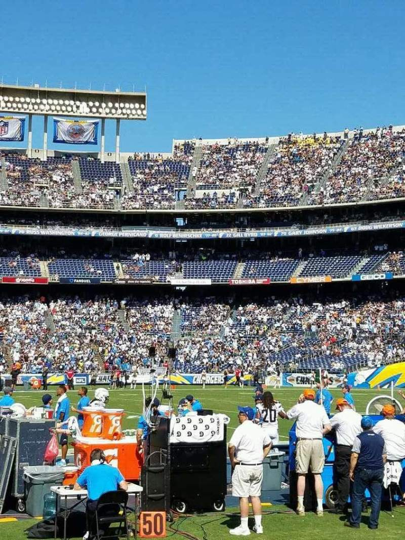 Seating view for Qualcomm Stadium Section F36 Row 4 Seat 3