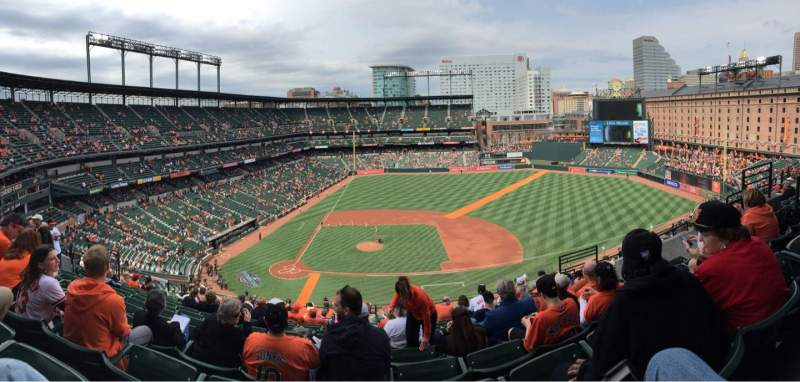 Seating view for Oriole Park at Camden Yards Section 324 Row 15 Seat 9