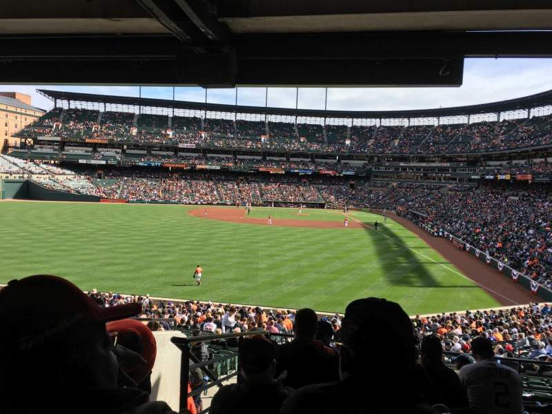 Seating view for Oriole Park at Camden Yards Section 81 Row 8 Seat 22