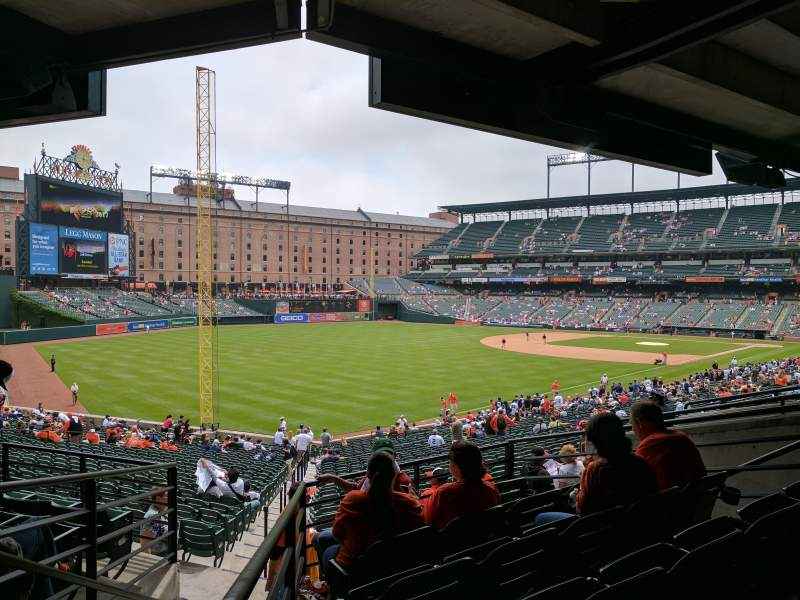 Seating view for Oriole Park at Camden Yards Section 71 Row 6 Seat 9