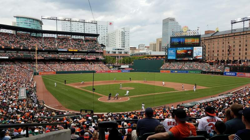 Seating view for Oriole Park at Camden Yards Section 33 Row 6 Seat 16