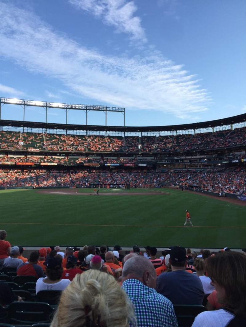Seating view for Oriole Park at Camden Yards Section 80 Row 15 Seat 8