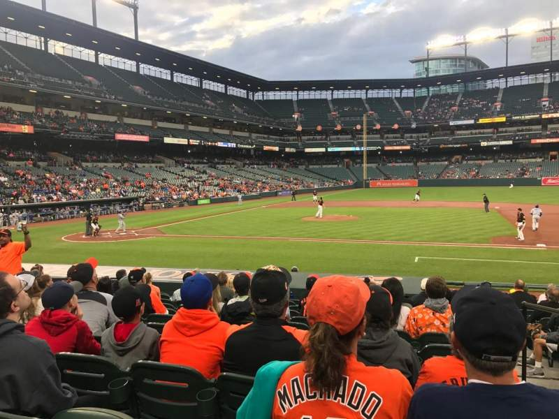 Seating view for Oriole Park at Camden Yards Section 22 Row 12 Seat 1