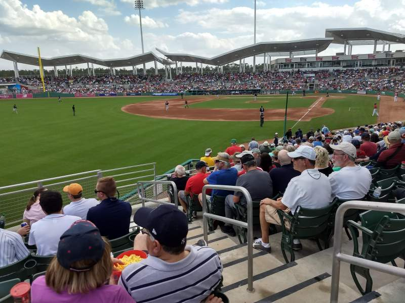 Seating view for JetBlue Park Section 222 Row 8 Seat 2