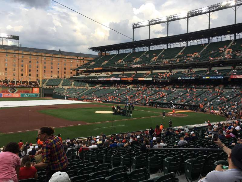 Seating view for Oriole Park at Camden Yards Section 58 Row 28 Seat 6