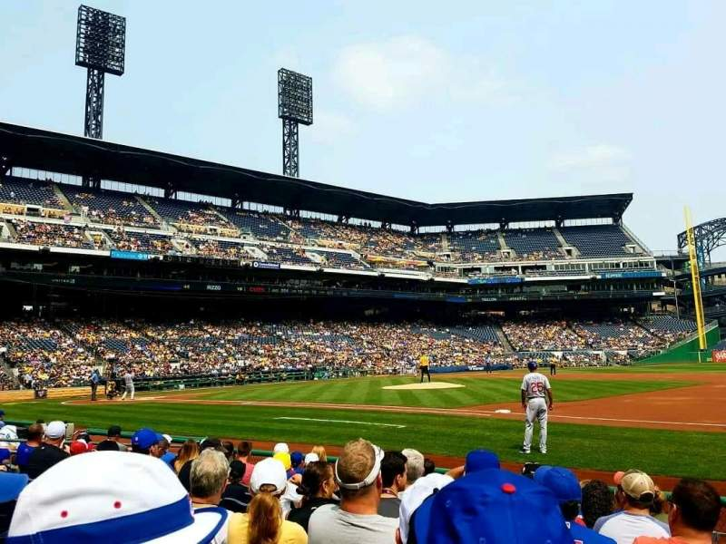 Seating view for PNC Park Section 8 Row J Seat 6