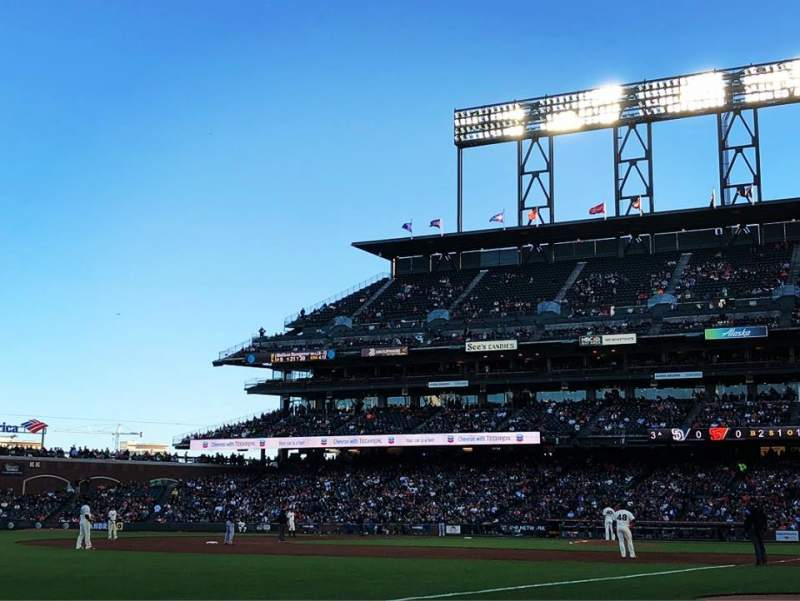 Seating view for Oracle Park Section 125 Row 1