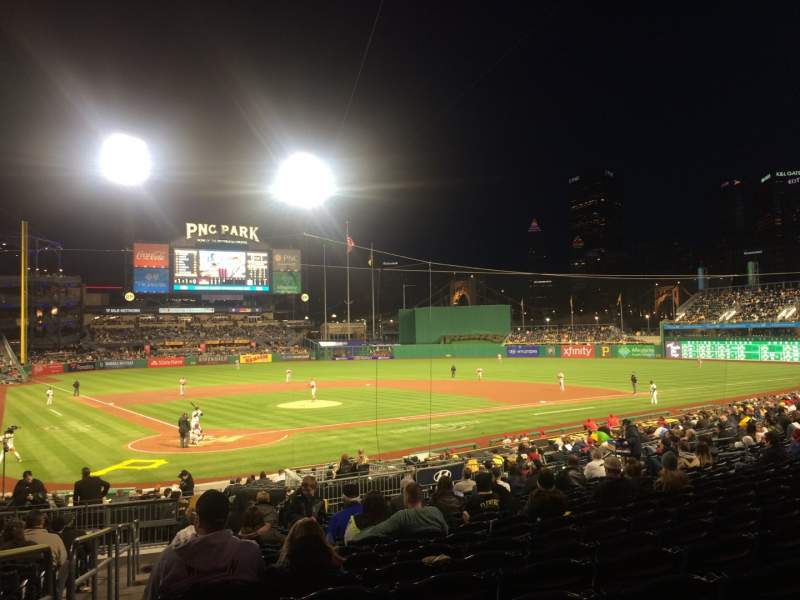 Seating view for PNC Park Section 114 Row R Seat 26