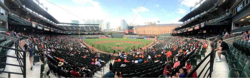 Seating view for Oriole Park at Camden Yards Section 35 Row 1 Seat 12