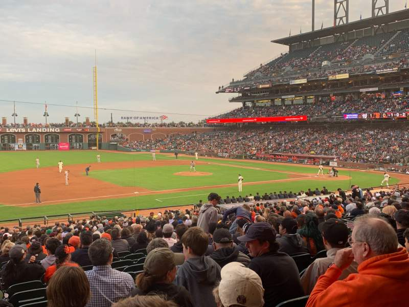 Seating view for Oracle Park Section 125 Row 31 Seat 15