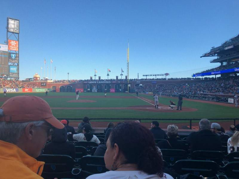 Seating view for Oracle Park Section 121 Row F Seat 10