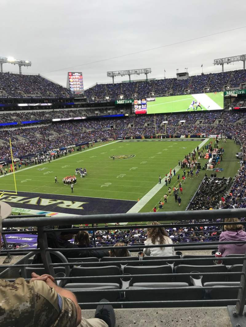 Seating view for M&T Bank Stadium Section 209 Row 5 Seat 8