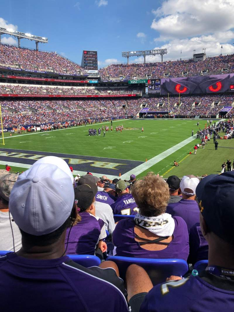 Seating view for M&T Bank Stadium Section 136 Row 28 Seat 4