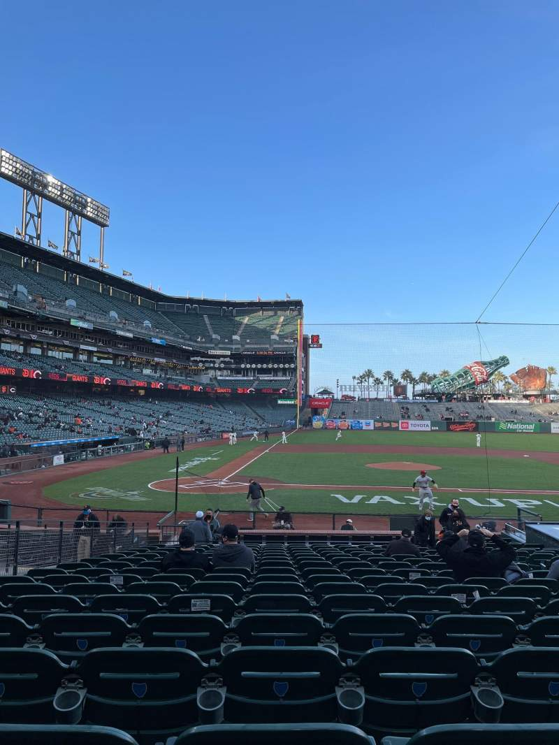 Seating view for Oracle Park Section 110 Row P Seat 7