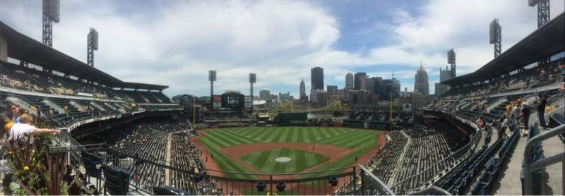 Seating view for PNC Park Section 216 Row A Seat 6