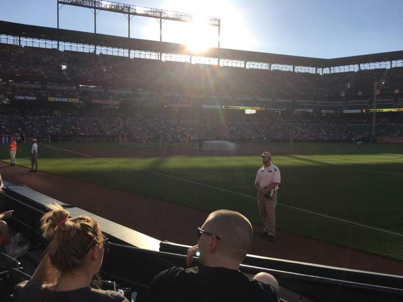 Seating view for Oriole Park at Camden Yards Section 8 Row 4 Seat 4
