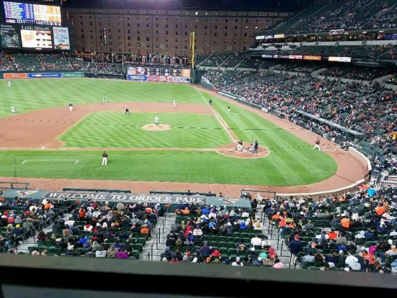 Oriole Park At Camden Yards Section 246 Home Of
