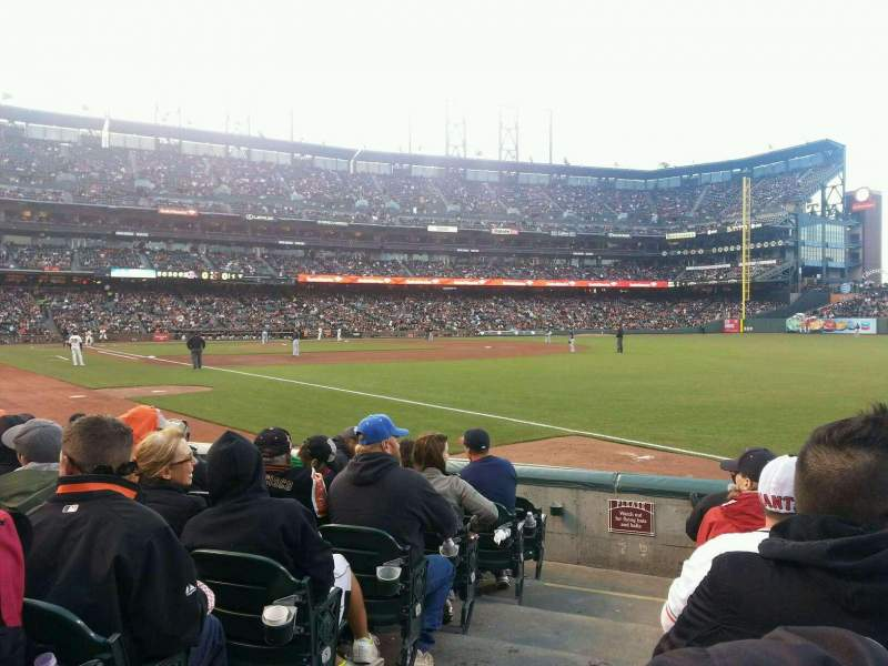 Seating view for AT&T Park Section 101 Row 8 Seat 20