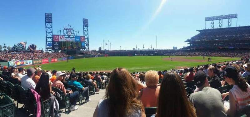 Seating view for Oracle Park Section LB128 Row 18 Seat 16