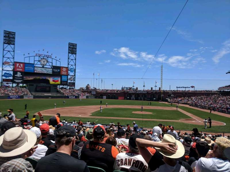 Seating view for Oracle Park Section 122 Row 28 Seat 5