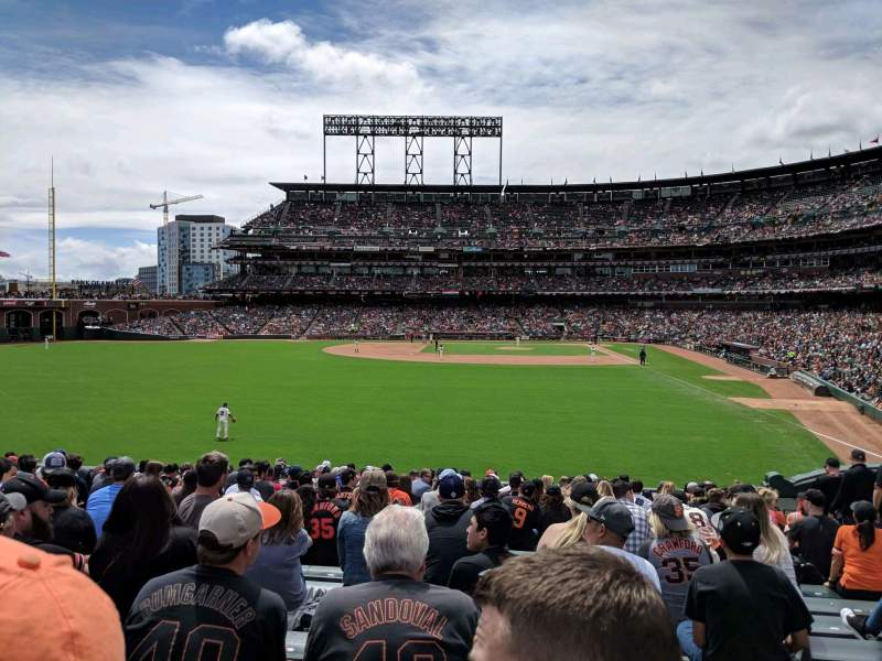 Seating view for Oracle Park Section 137 Row 21 Seat 10