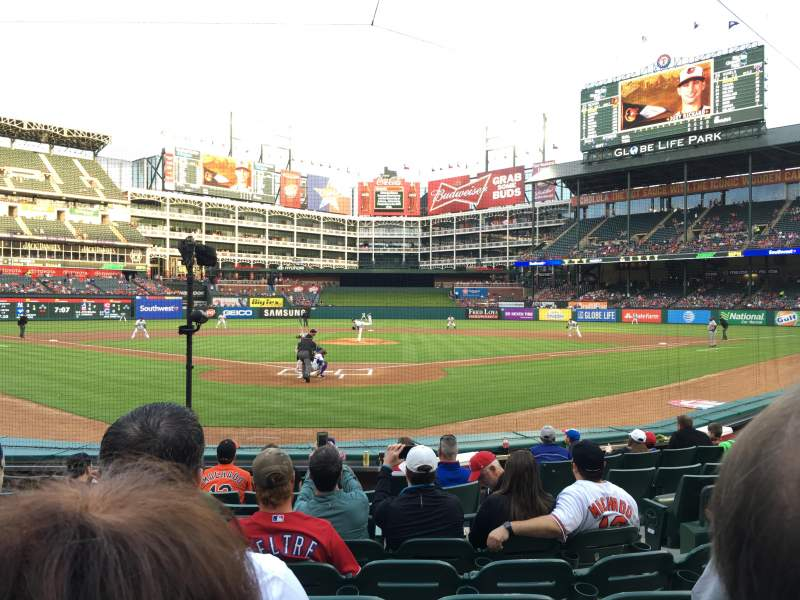 Seating view for Globe Life Park in Arlington Section 25 Row 6 Seat 17