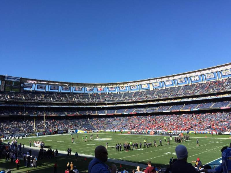 Seating view for San Diego Stadium Section P45 Row 3 Seat 3