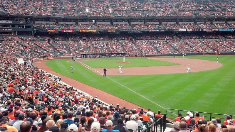 Seating view for Oriole Park at Camden Yards Section 5 Row 14 Seat ?