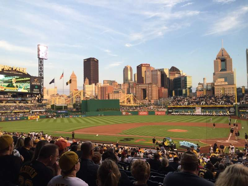 Seating view for PNC Park Section 119 Row W  Seat 23