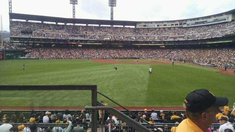 Seating view for PNC Park Section 236 Row a Seat 24