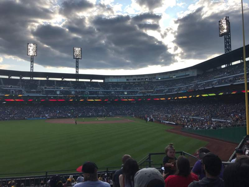 Seating view for PNC Park Section 236 Row G Seat 5
